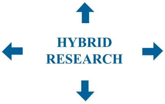 hybrid_research