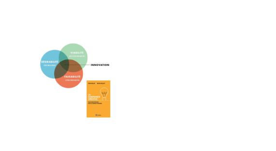 solutions-worksop-creatif-schema3