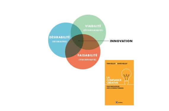workshop-creatif-rsp