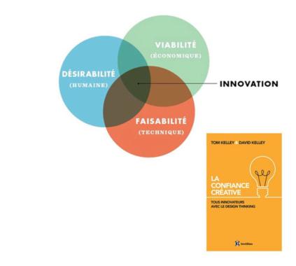 workshop-creatif-rsp2